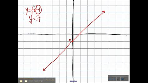 Parallel Lines on a Graph - YouTube
