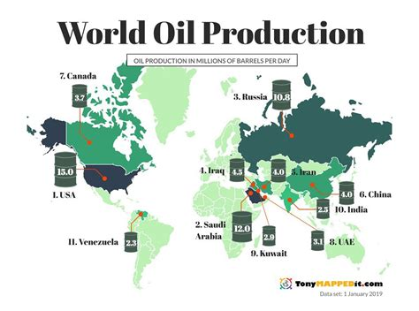 6 Maps That Show The Top Countries By Oil Reserves
