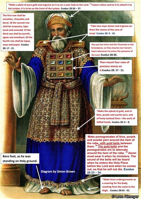 The Priests and Symbol of the Bell   Gnostic Warrior