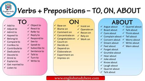 Verbs + Prepositions – TO, ON, ABOUT - English Study Here