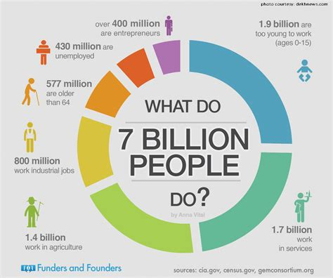 World Population Day July 11 - Events - DILG